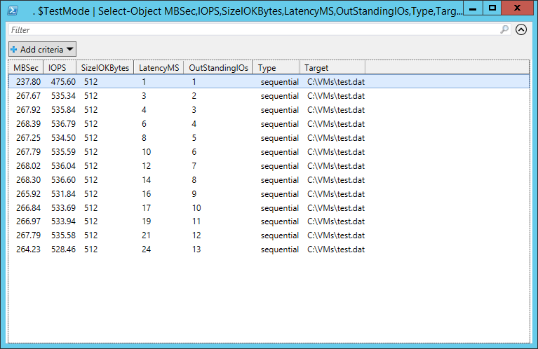 PowerShell is King – Measure disk performance for IOPS and