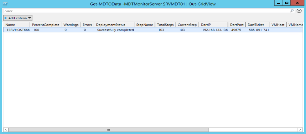 PowerShell is King – Get MDT Monitor data using the OData Feed using